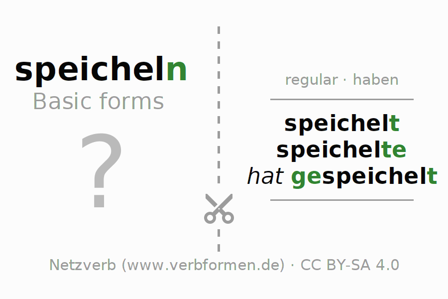 Flash cards for the conjugation of the verb speicheln