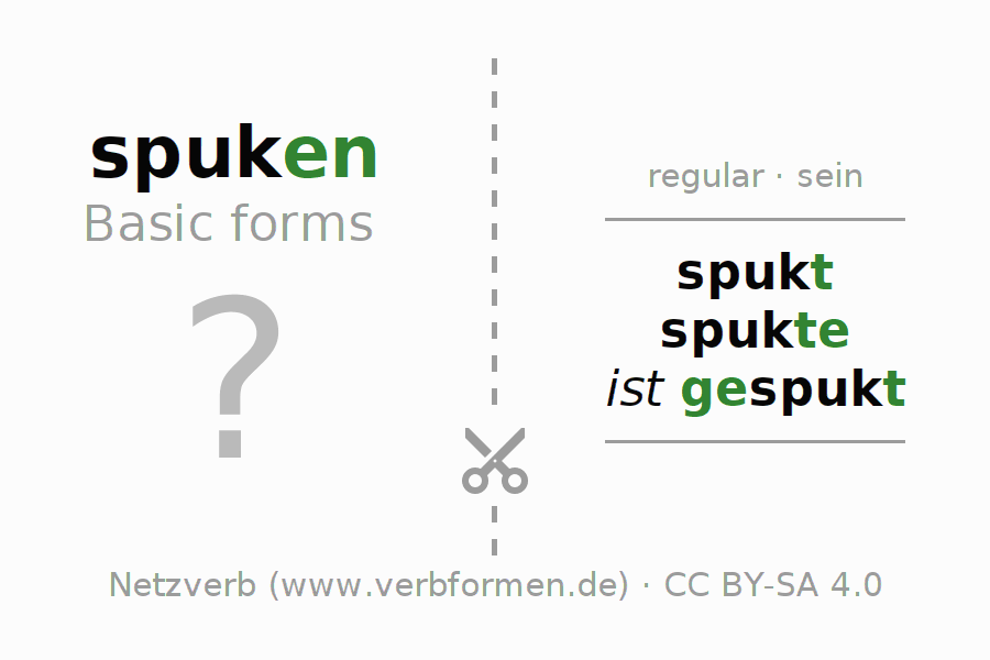 Flash cards for the conjugation of the verb spuken (ist)