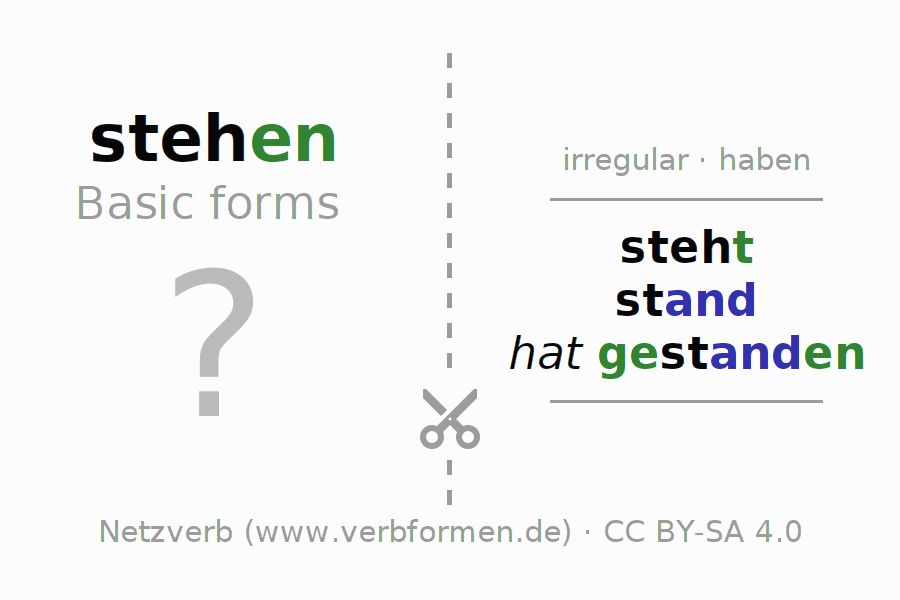 Flash cards for the conjugation of the verb stehen (hat)