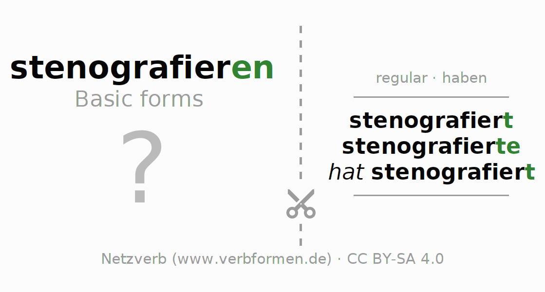 Flash cards for the conjugation of the verb stenografieren