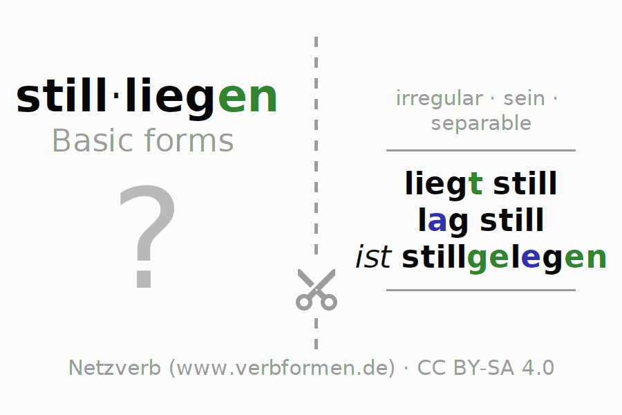 Flash cards for the conjugation of the verb stillliegen (ist)