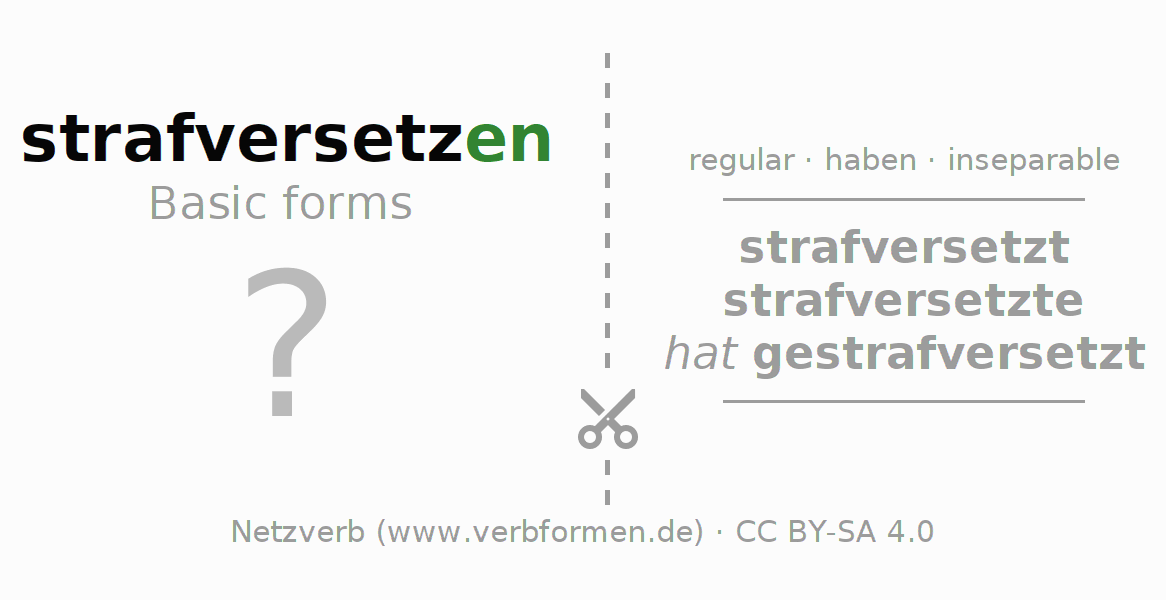 Flash cards for the conjugation of the verb strafversetzen