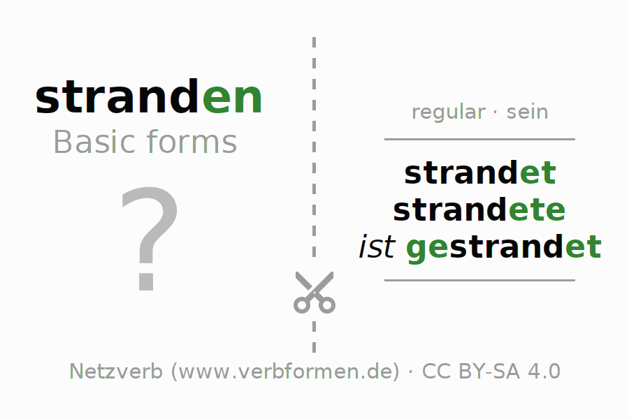 Flash cards for the conjugation of the verb stranden