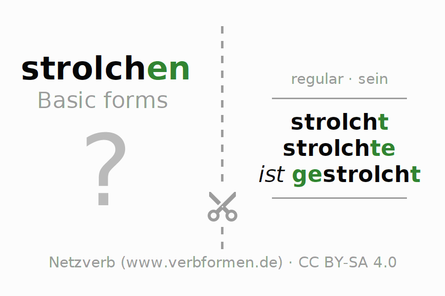 Flash cards for the conjugation of the verb strolchen