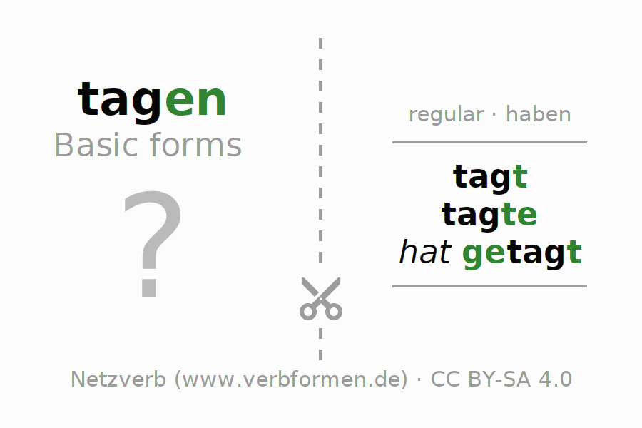 Flash cards for the conjugation of the verb tagen