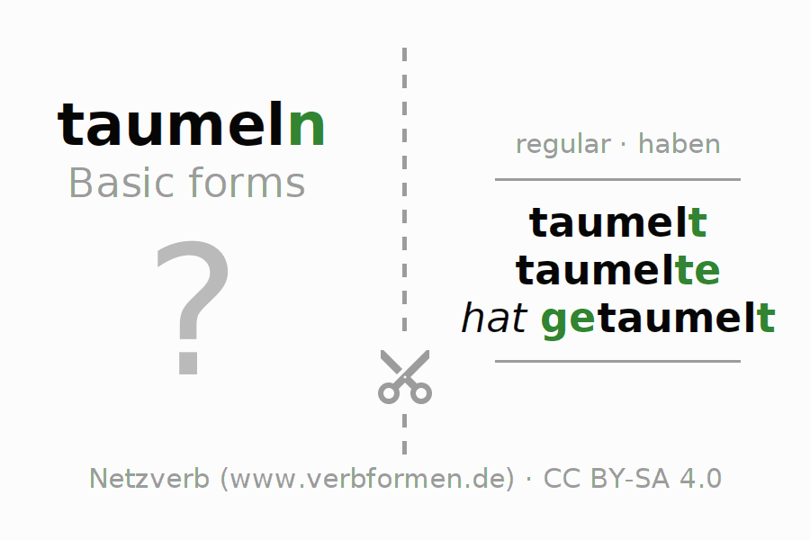 Flash cards for the conjugation of the verb taumeln (hat)