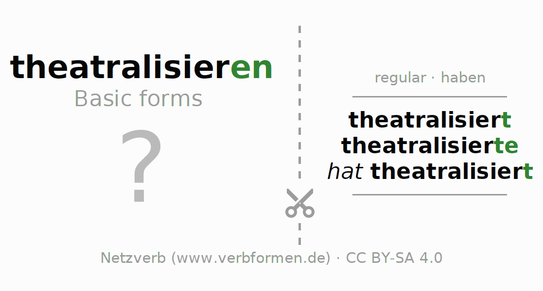 Flash cards for the conjugation of the verb theatralisieren