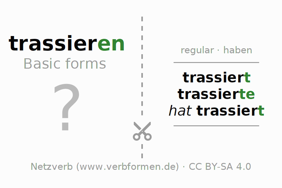 Flash cards for the conjugation of the verb trassieren