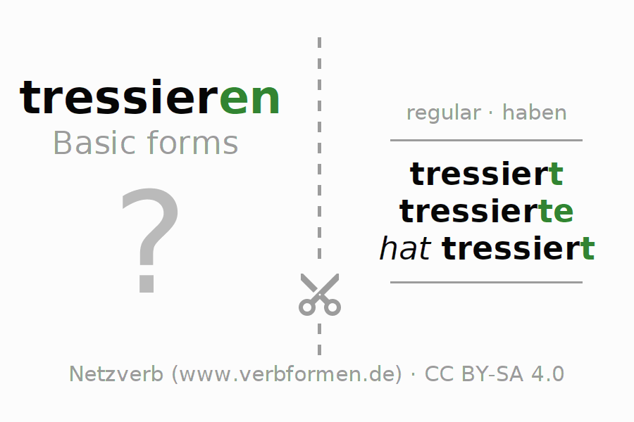 Flash cards for the conjugation of the verb tressieren