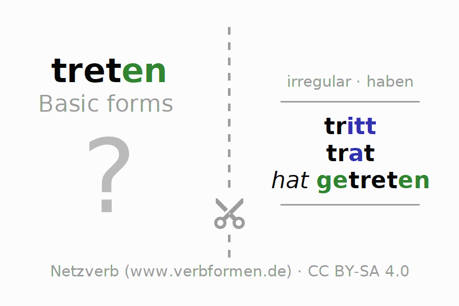 Flash cards for the conjugation of the verb treten (hat)