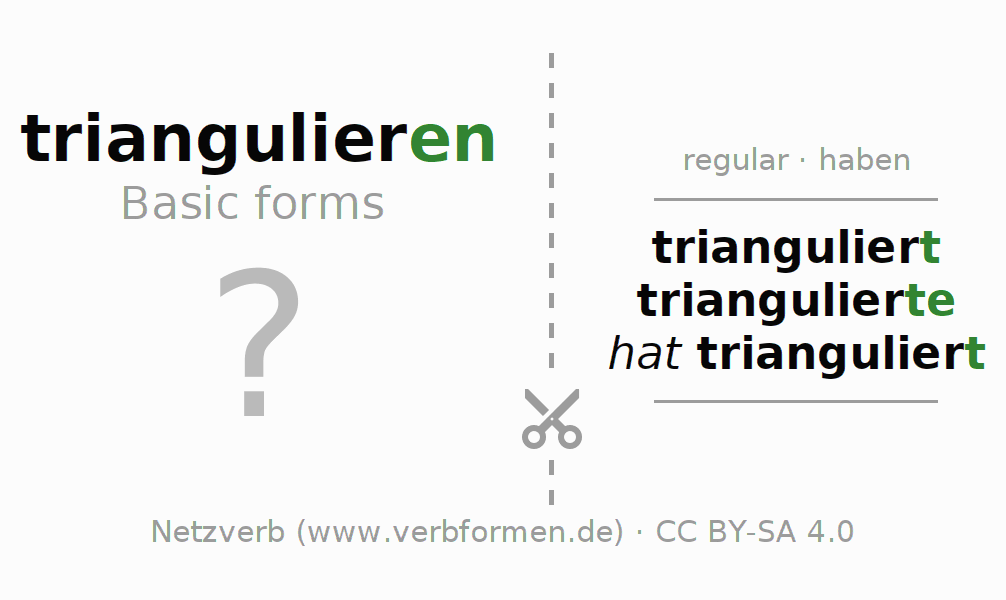 Flash cards for the conjugation of the verb triangulieren