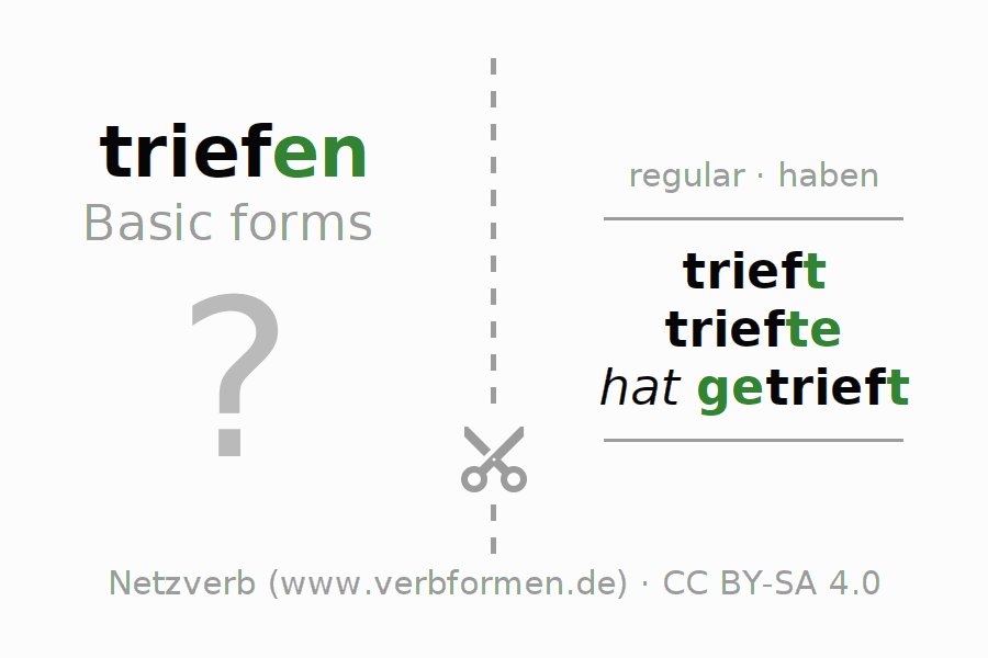 Flash cards for the conjugation of the verb triefen (regelm) (hat)