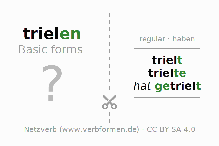Flash cards for the conjugation of the verb trielen
