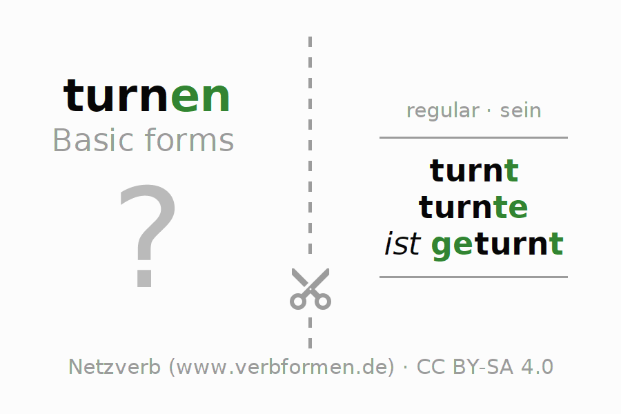 Flash cards for the conjugation of the verb turnen (ist)