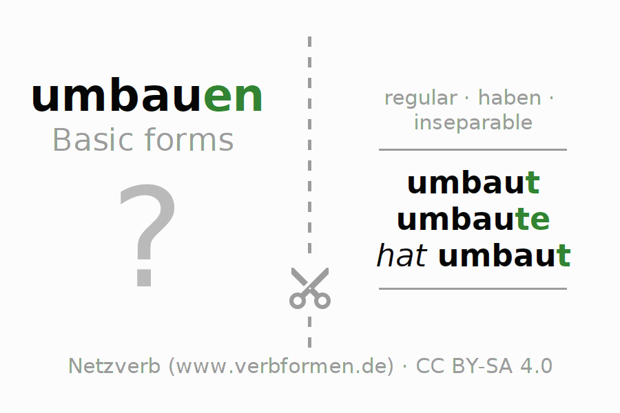 Flash cards for the conjugation of the verb umbauen