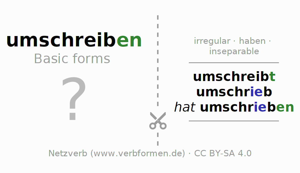Flash cards for the conjugation of the verb umschreiben