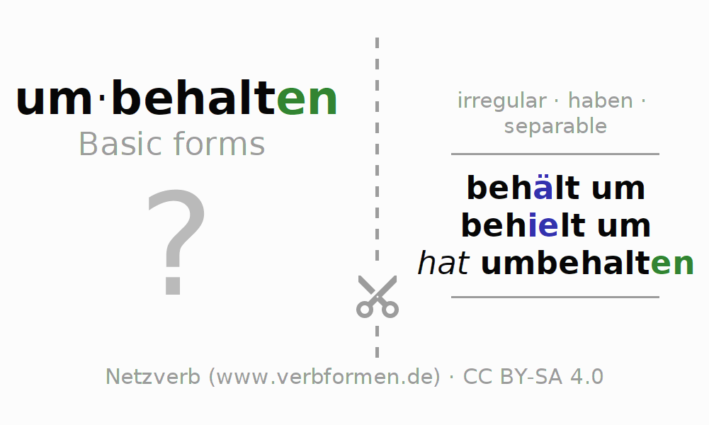 Flash cards for the conjugation of the verb umbehalten