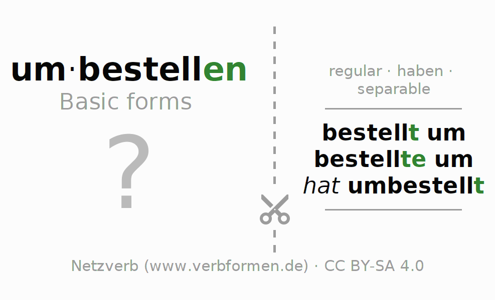 Flash cards for the conjugation of the verb umbestellen