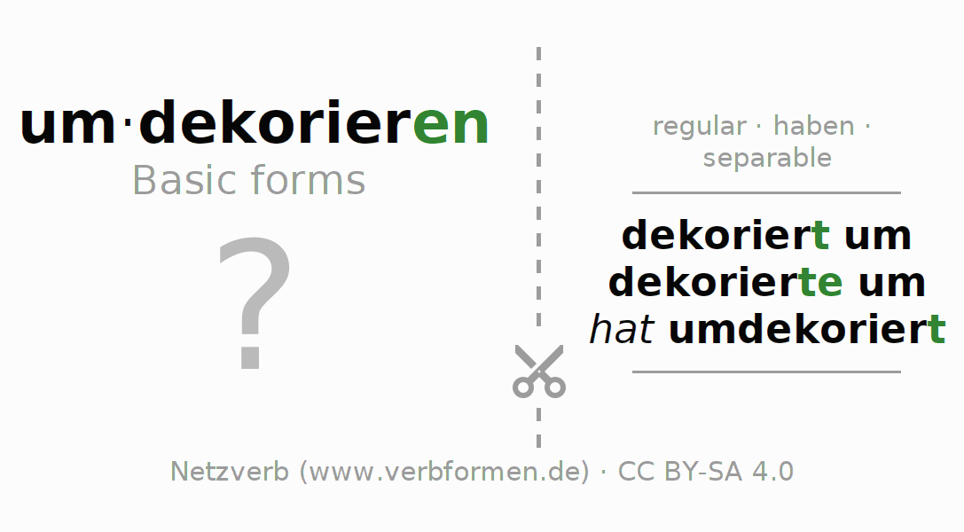 Flash cards for the conjugation of the verb umdekorieren