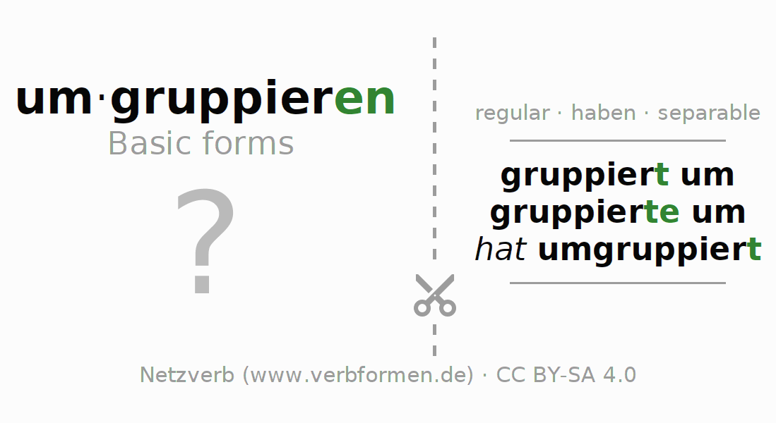 Flash cards for the conjugation of the verb umgruppieren