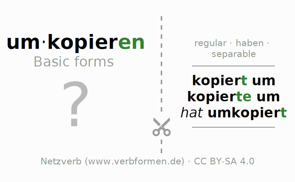 Flash cards for the conjugation of the verb umkopieren