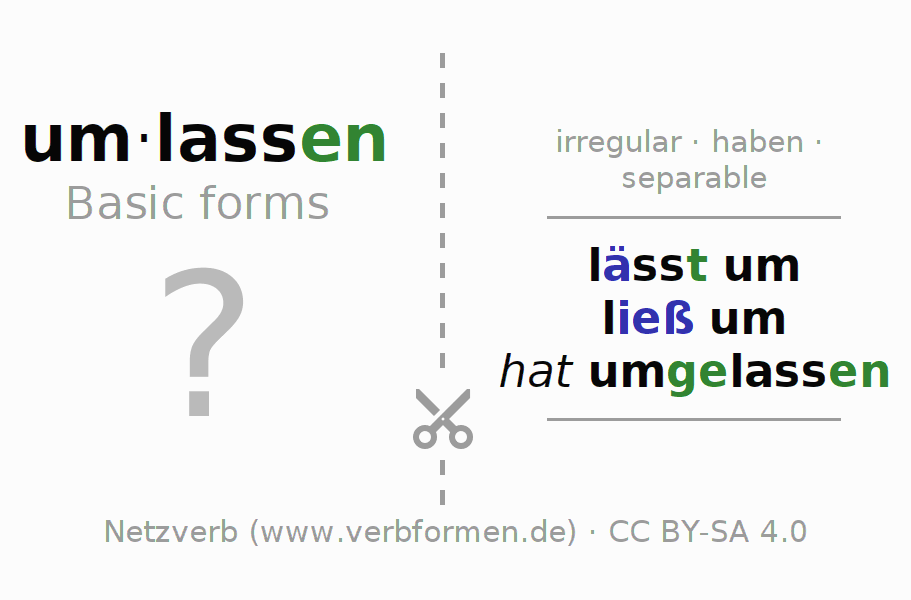 Flash cards for the conjugation of the verb umlassen