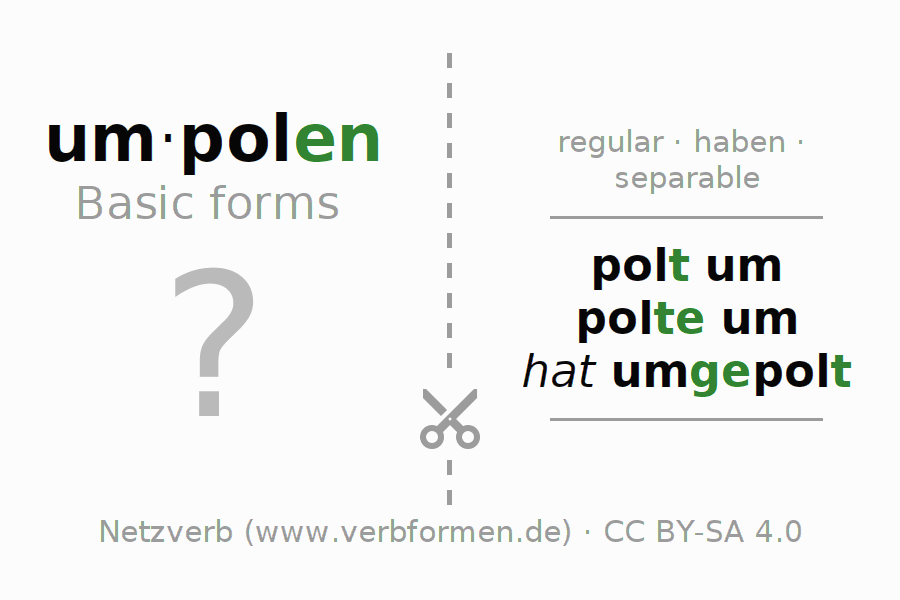 Flash cards for the conjugation of the verb umpolen