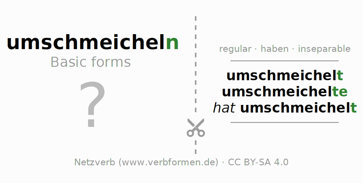 Flash cards for the conjugation of the verb umschmeicheln