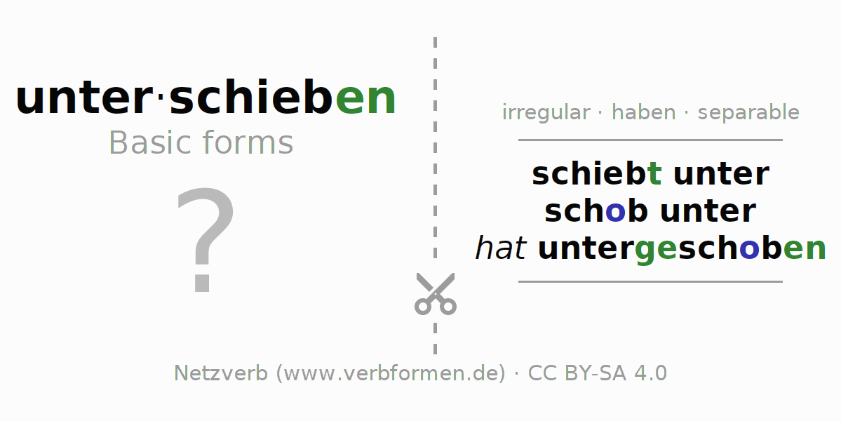 Flash cards for the conjugation of the verb unter-schieben