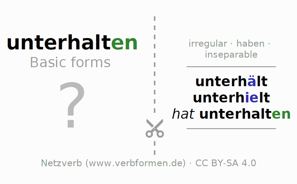 Flash cards for the conjugation of the verb unterhalten