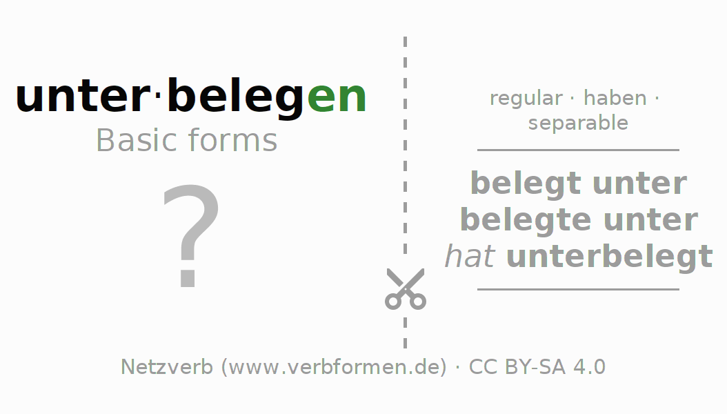 Flash cards for the conjugation of the verb unterbelegen