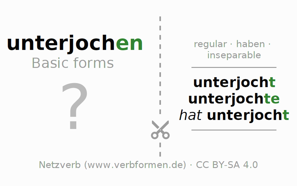 Flash cards for the conjugation of the verb unterjochen