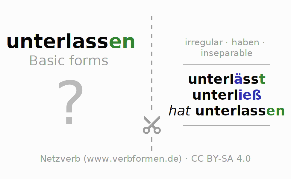 Flash cards for the conjugation of the verb unterlassen