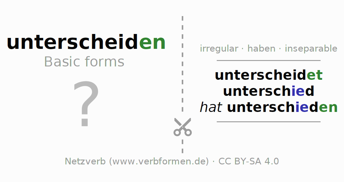 Flash cards for the conjugation of the verb unterscheiden