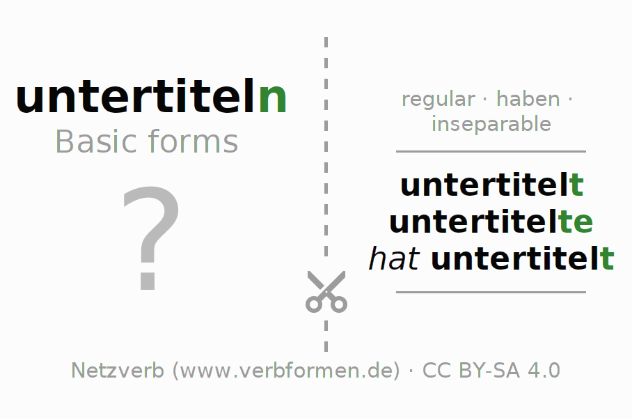 Flash cards for the conjugation of the verb untertiteln