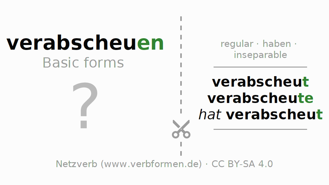 Flash cards for the conjugation of the verb verabscheuen