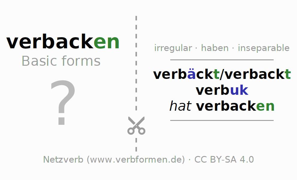 Flash cards for the conjugation of the verb verbacken (unr)