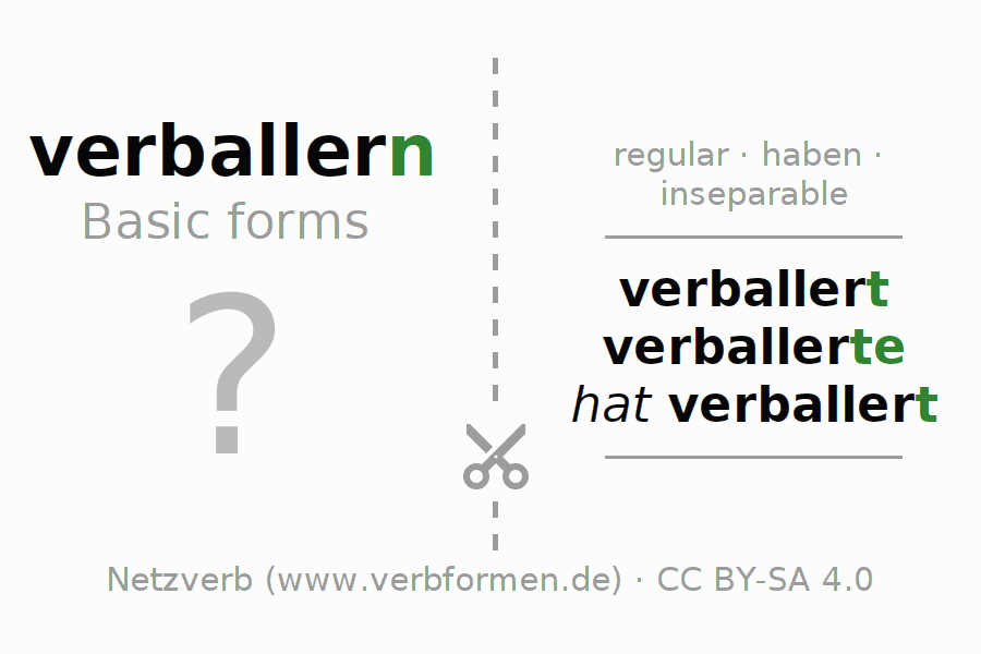 Flash cards for the conjugation of the verb verballern