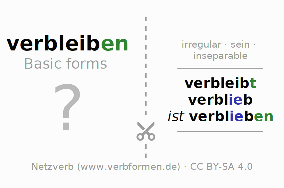 Flash cards for the conjugation of the verb verbleiben