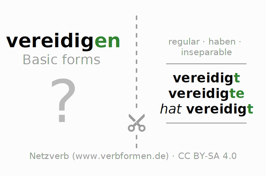 Flash cards for the conjugation of the verb vereidigen