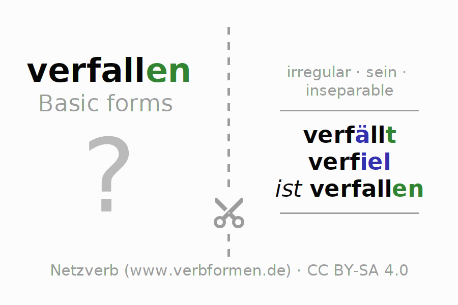 Flash cards for the conjugation of the verb verfallen