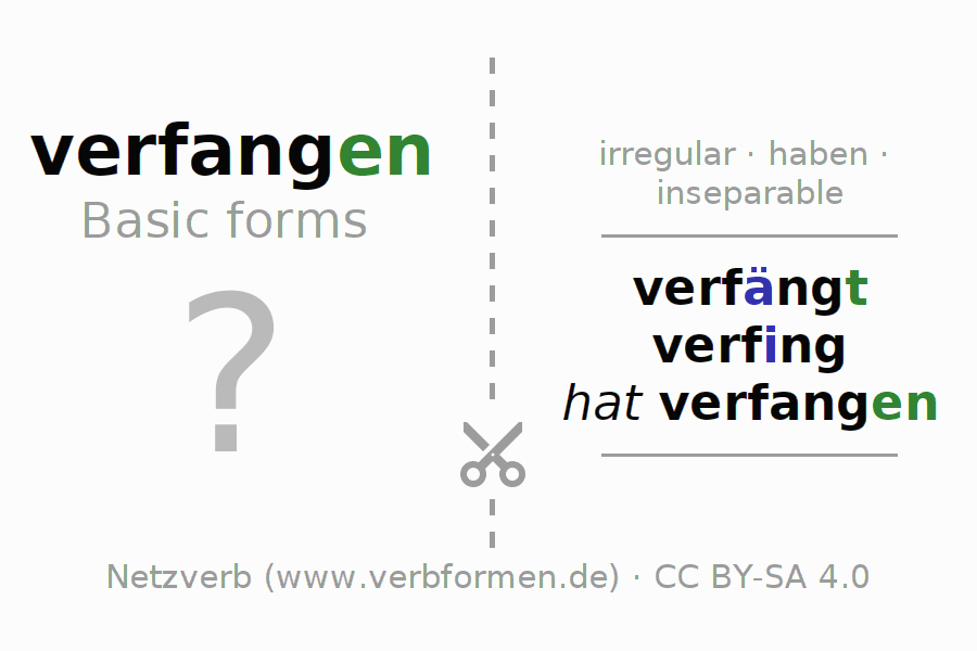 Flash cards for the conjugation of the verb verfangen
