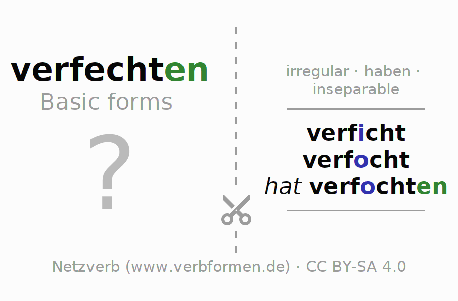 Flash cards for the conjugation of the verb verfechten