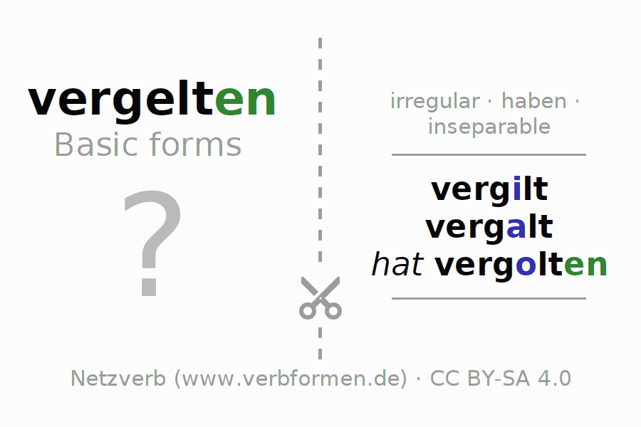 Flash cards for the conjugation of the verb vergelten