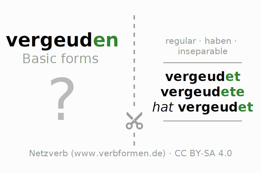 Flash cards for the conjugation of the verb vergeuden
