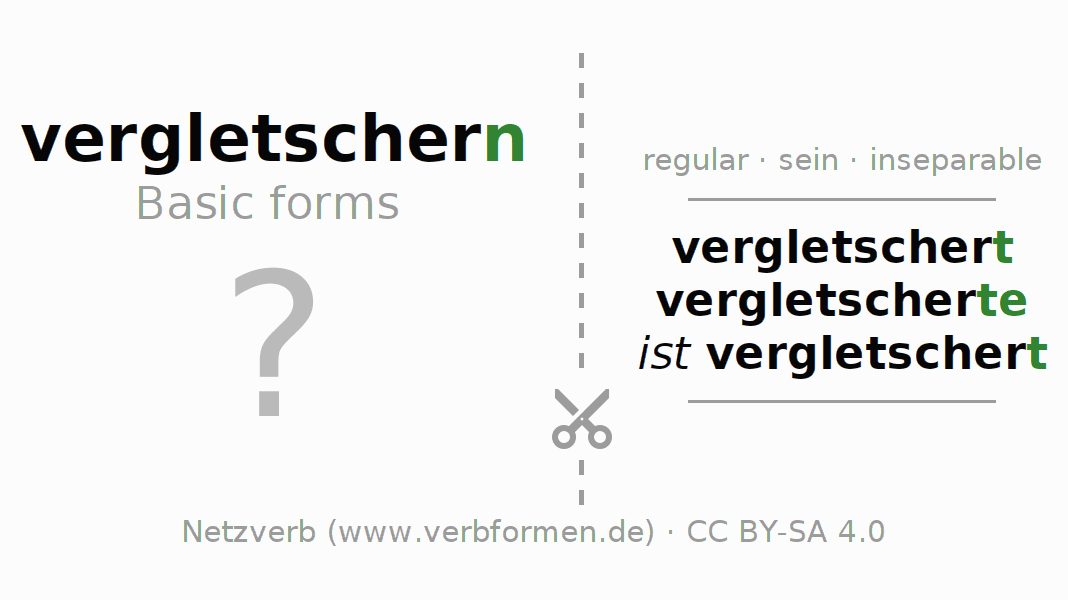 Flash cards for the conjugation of the verb vergletschern