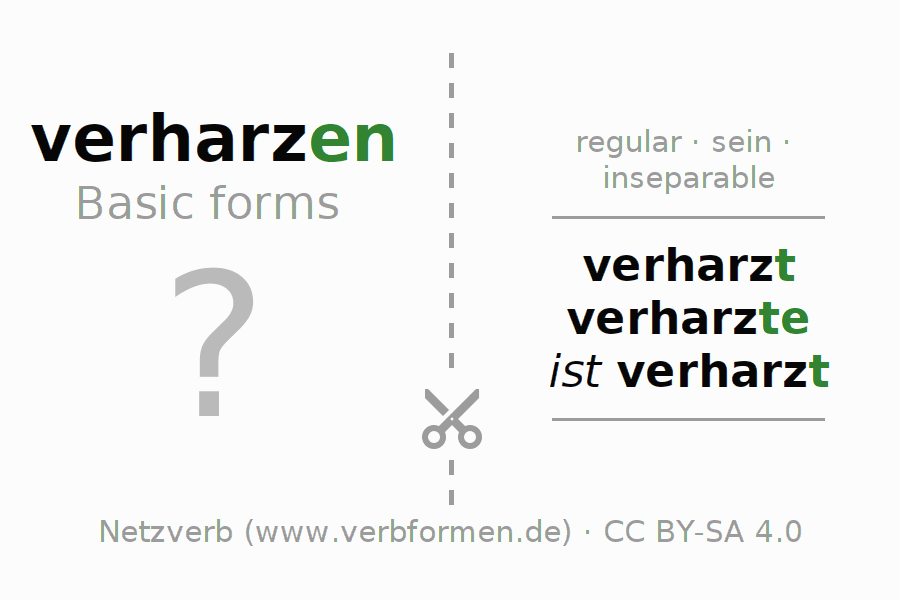 Flash cards for the conjugation of the verb verharzen