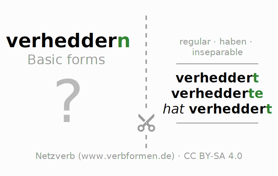 Flash cards for the conjugation of the verb verheddern