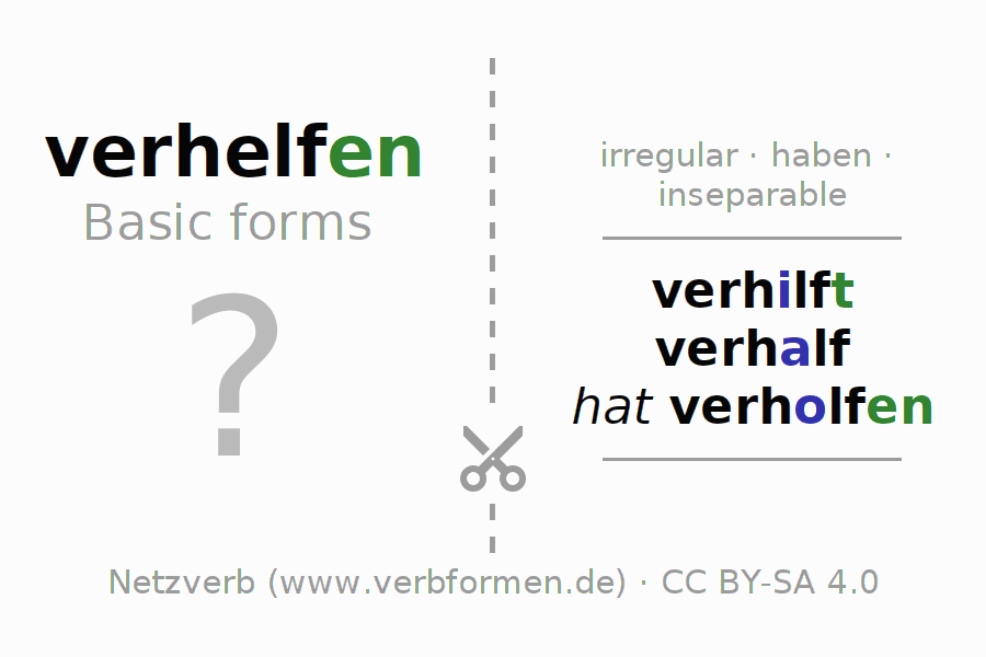 Flash cards for the conjugation of the verb verhelfen