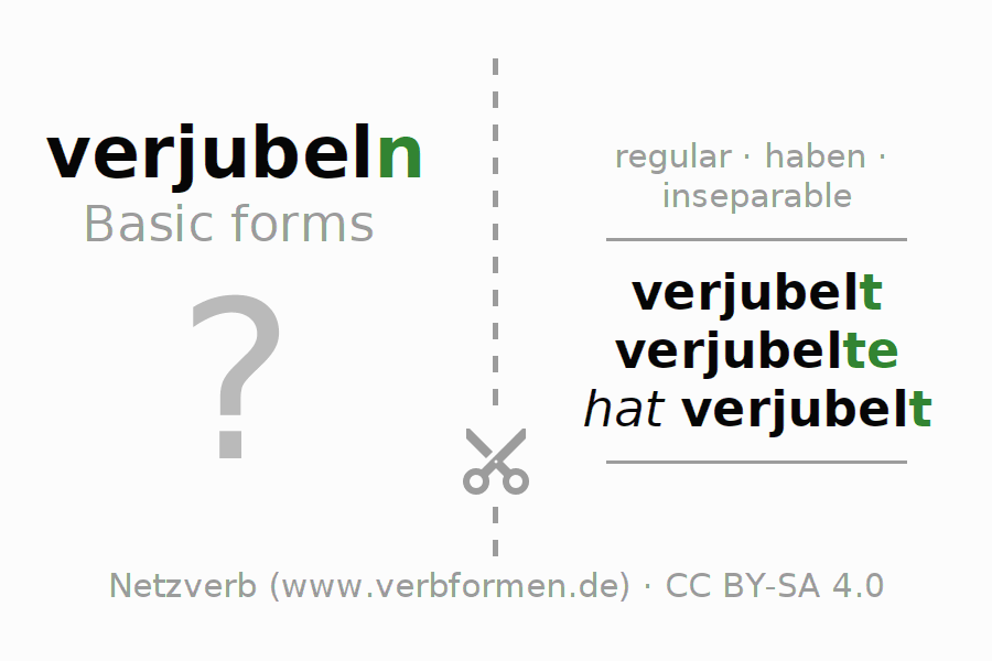 Flash cards for the conjugation of the verb verjubeln